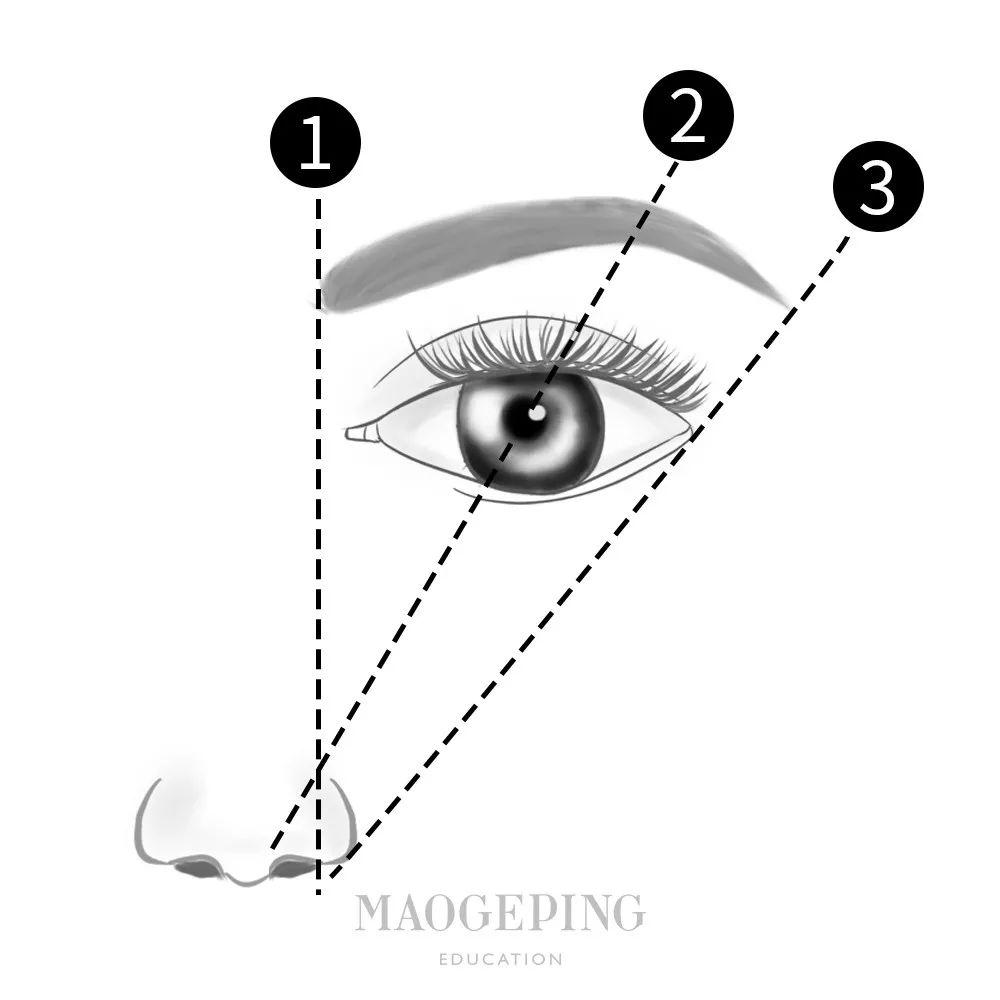 眉毛怎么画最好看?四款超详细画眉教程!