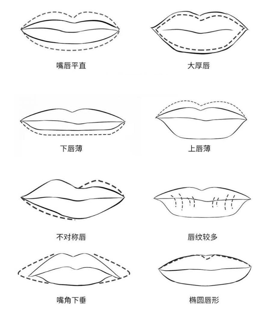 买了那么多口红不会画?教你不同唇形的最美口红画法!